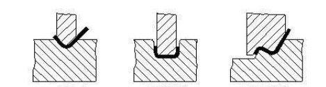 sheet metal bending - What is Sheet Metal and Sheet Metal Process?