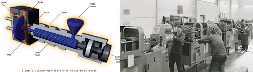 Injection molding history - Injection Molding-The Most Comprehensive Guidance