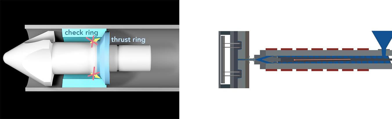 Pressure holding - what is injection molding