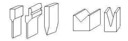 bending tool - What is Sheet Metal and Sheet Metal Process?
