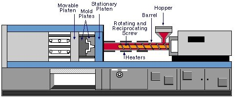 injection molding definition - what is injection molding